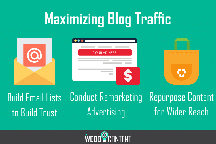 3 methods to make use of blog traffic, showing that making a blog is worth it.