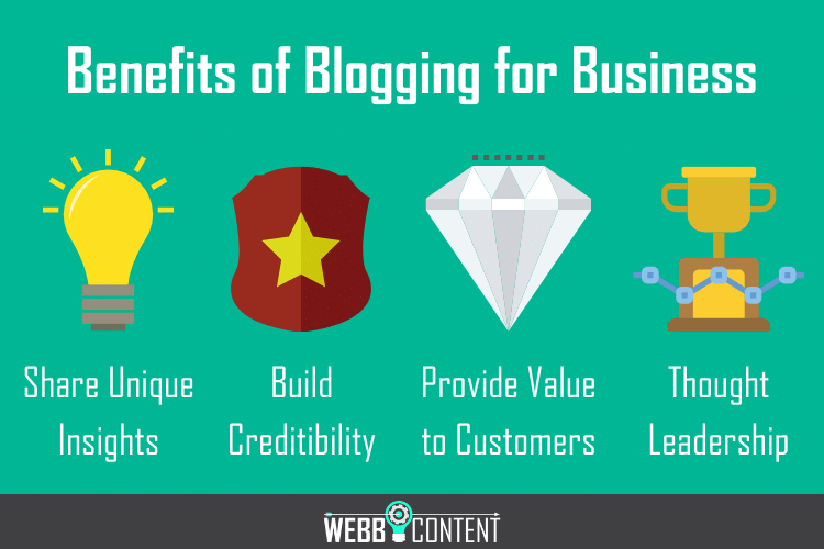 4 direct benefits of blogging for business illustrated: gaining industry authority, creating value for customers, sharing unique insights, and becoming a thought leader.