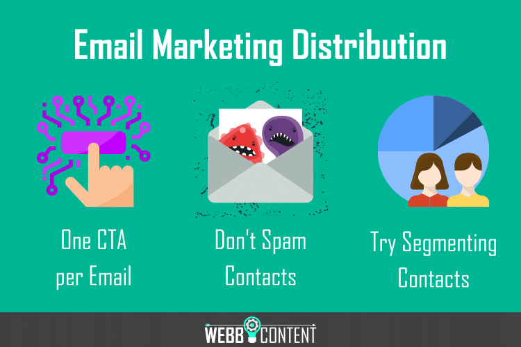 Email marketing practices for successful long-term content distribution without alienating contacts: one CTA per email, contact segmentation, and never, ever sending spam email.