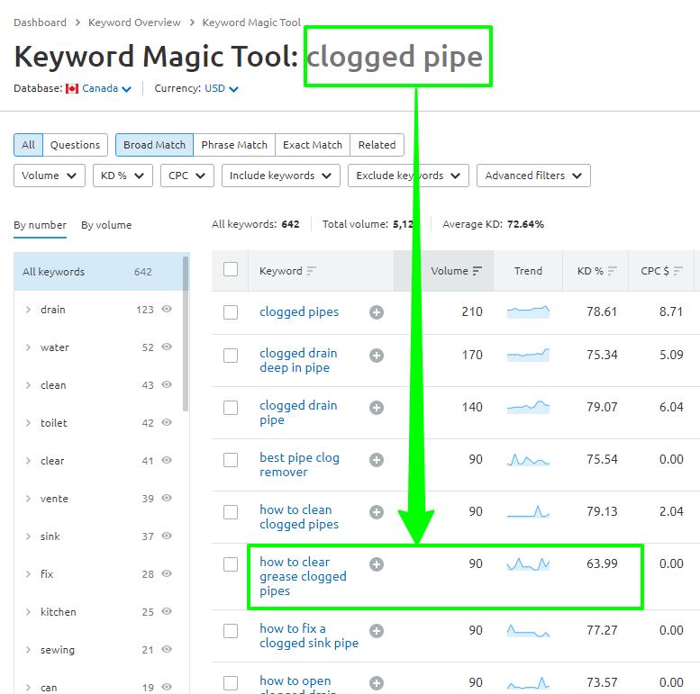 Highlighting a longtail keyword in the SEMrush keyword magic tool.