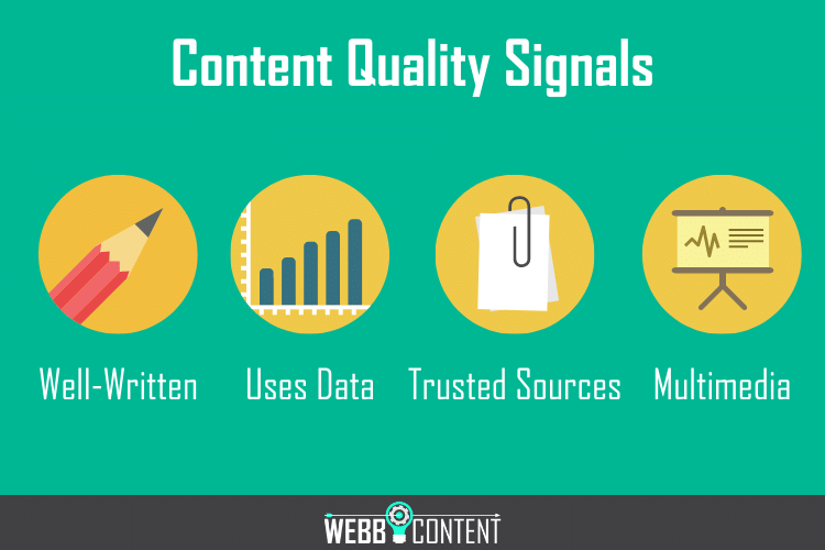 4 signs of content quality: being well-written, including data, linking to trust-worthy sources, and including media.
