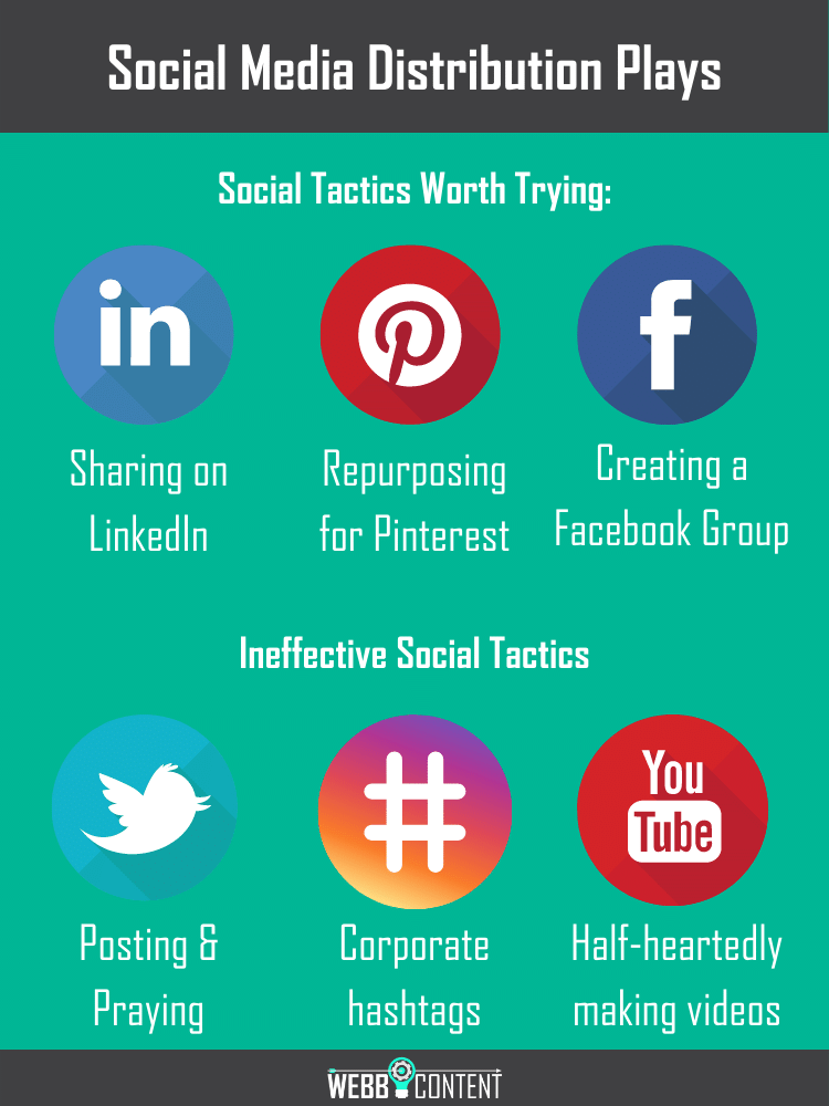 Three social media content distribution tactics that work and three that don't work.
