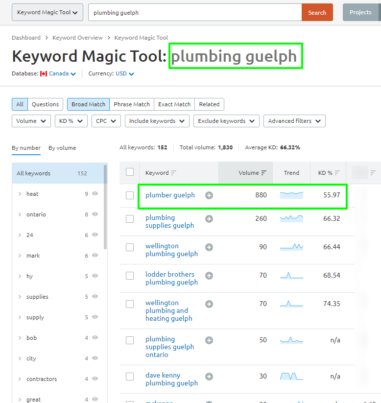 "Screenshot of the keyword magic tool in SEMrush, highlighting a search for ""plumber in Guelph."""