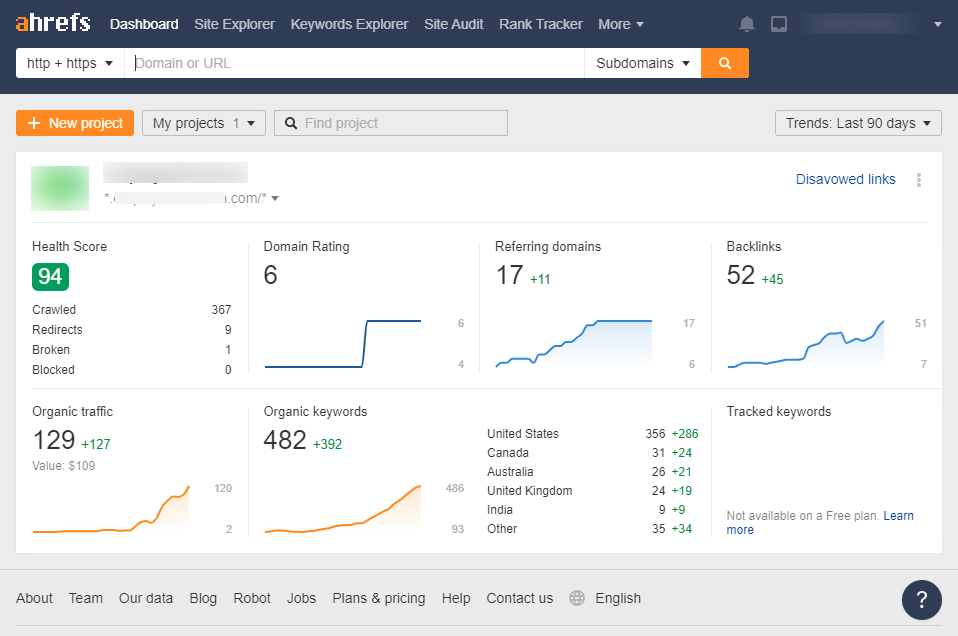 Screenshot of ahrefs' new free open site explorer SEO tool suite.