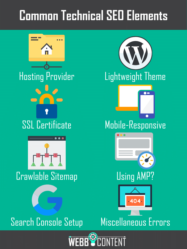 8 common elements of technical SEO listed in an infographic, including: web host, lightweight WordPress themes, SSL certificate, mobile-responsive design, crawlable sitemap, accelerated mobile pages, setting up Search Console, and miscellaneous on-page SEO errors.